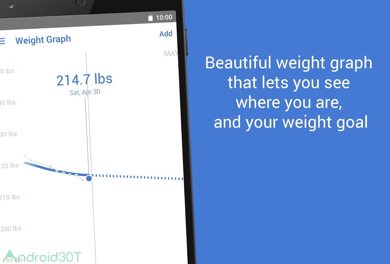 Noom Coach: Health & Weight