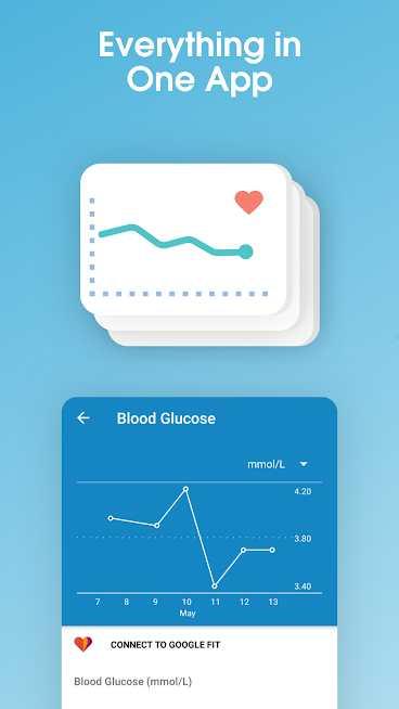 دانلود MediSafe Meds 9.05.10458 – برنامه یادآوری زمان خوردن دارو برای اندروید